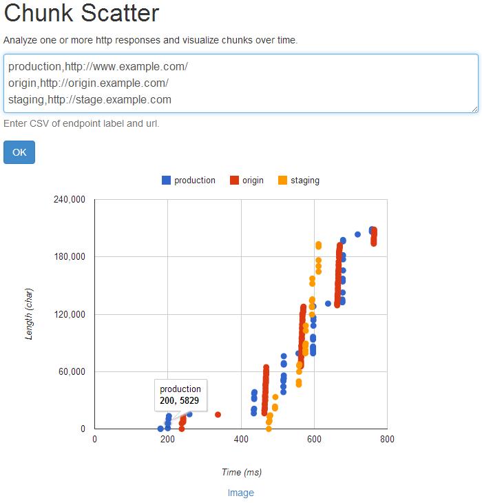 Chunk Scatter Screenshot